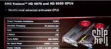 Beitragsbild: 4D-Shader-Design kommt mit der HD 6900 Serie