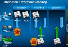 """Beitragsbild: Intel mit neuer Atom-Generation """"Medfield"""""""